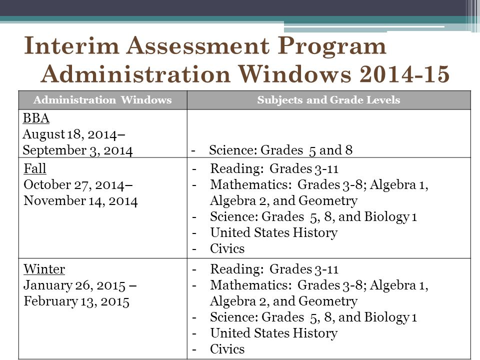 Administration Windows Subjects and Grade Levels