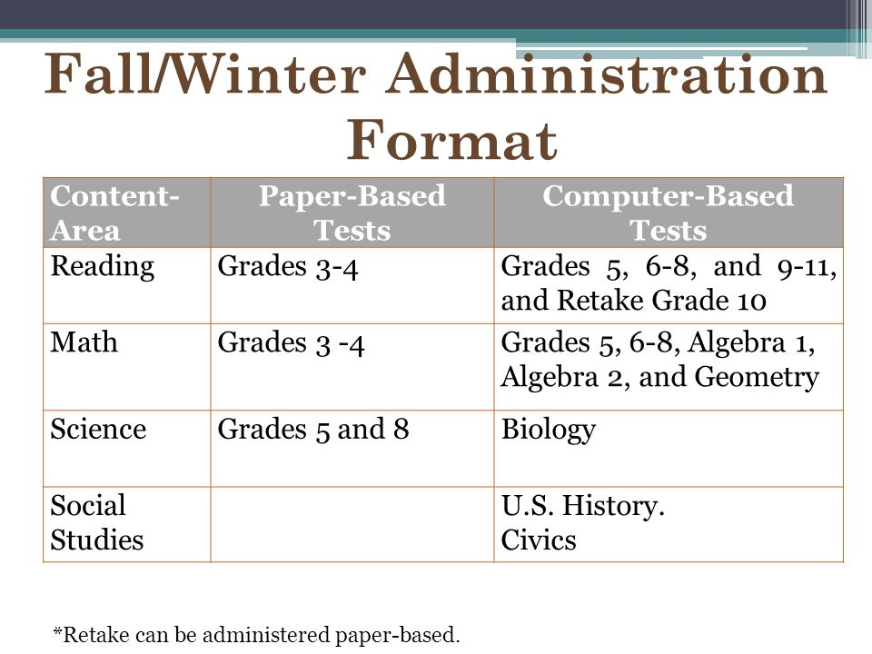 Fall/Winter Administration Format