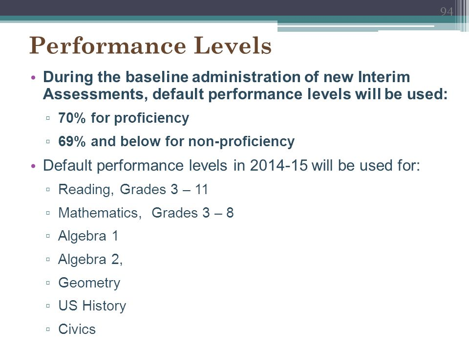 Performance Levels During the baseline administration of new Interim Assessments, default performance levels will be used: