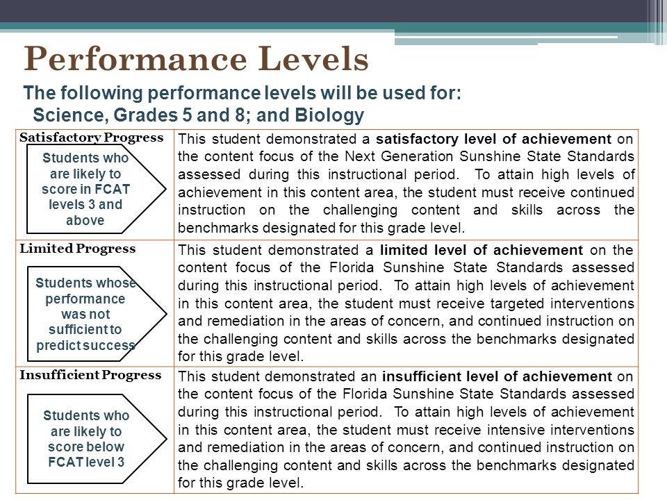 Performance Levels The following performance levels will be used for: