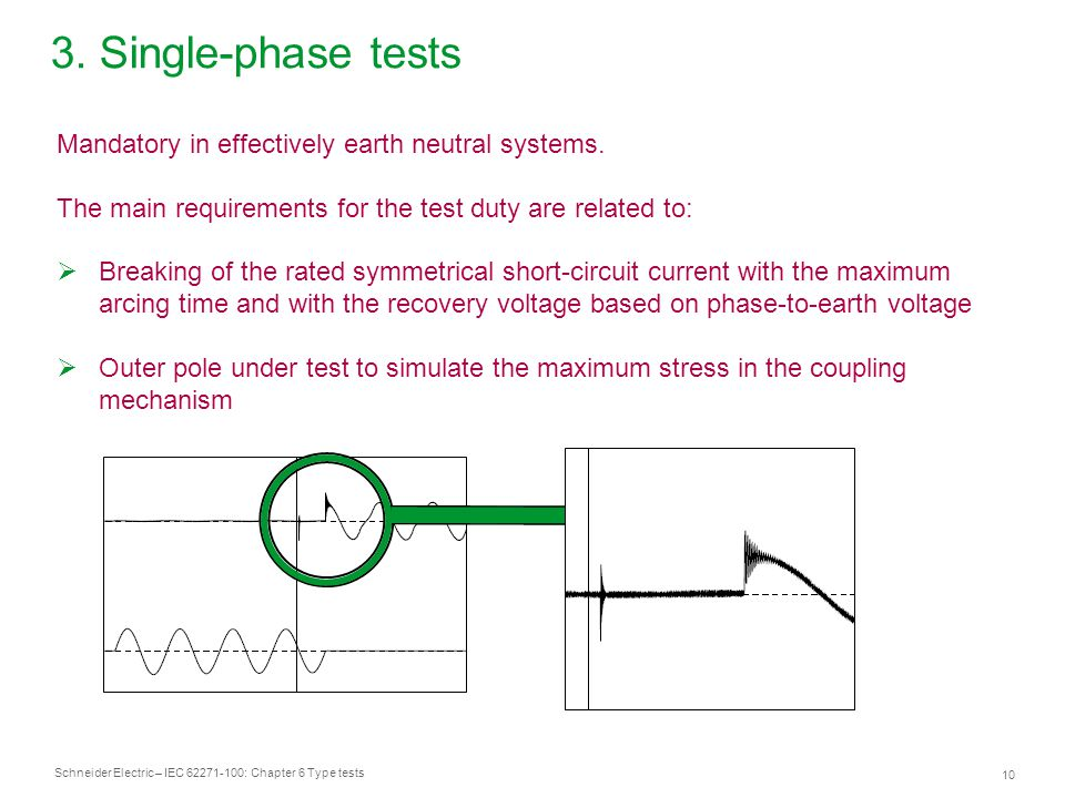 3. Single-phase tests Mandatory in effectively earth neutral systems.