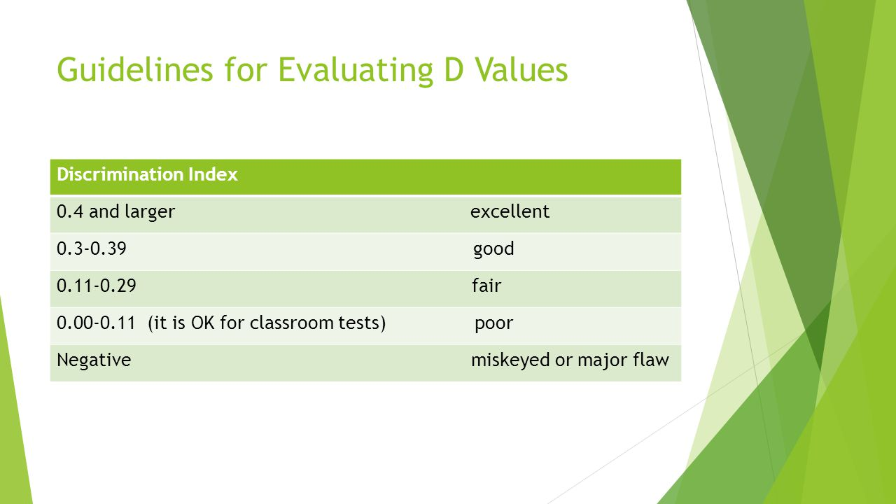 Guidelines for Evaluating D Values