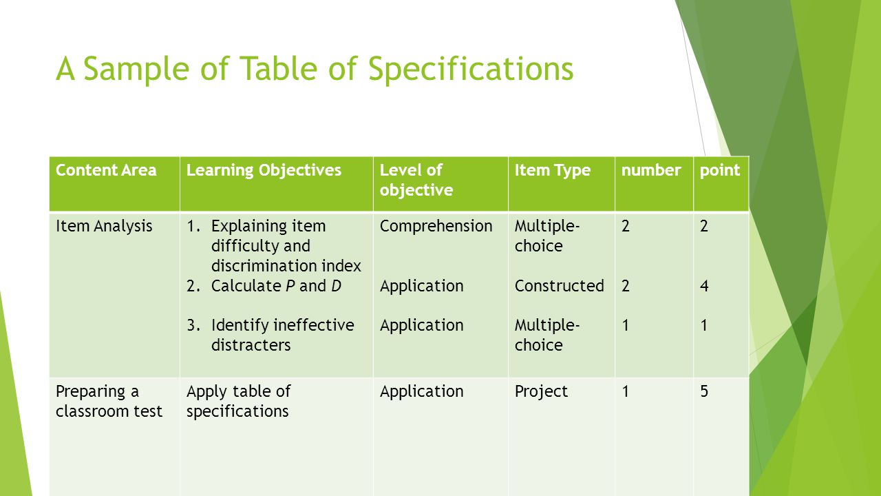 A Sample of Table of Specifications