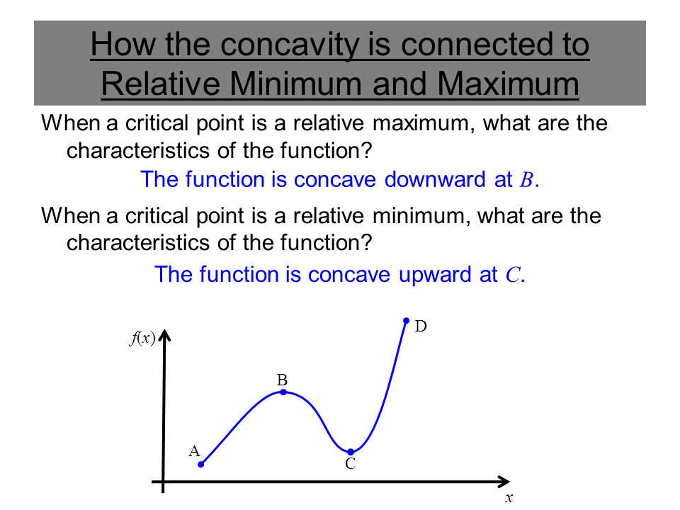 How the concavity is connected to Relative Minimum and Maximum