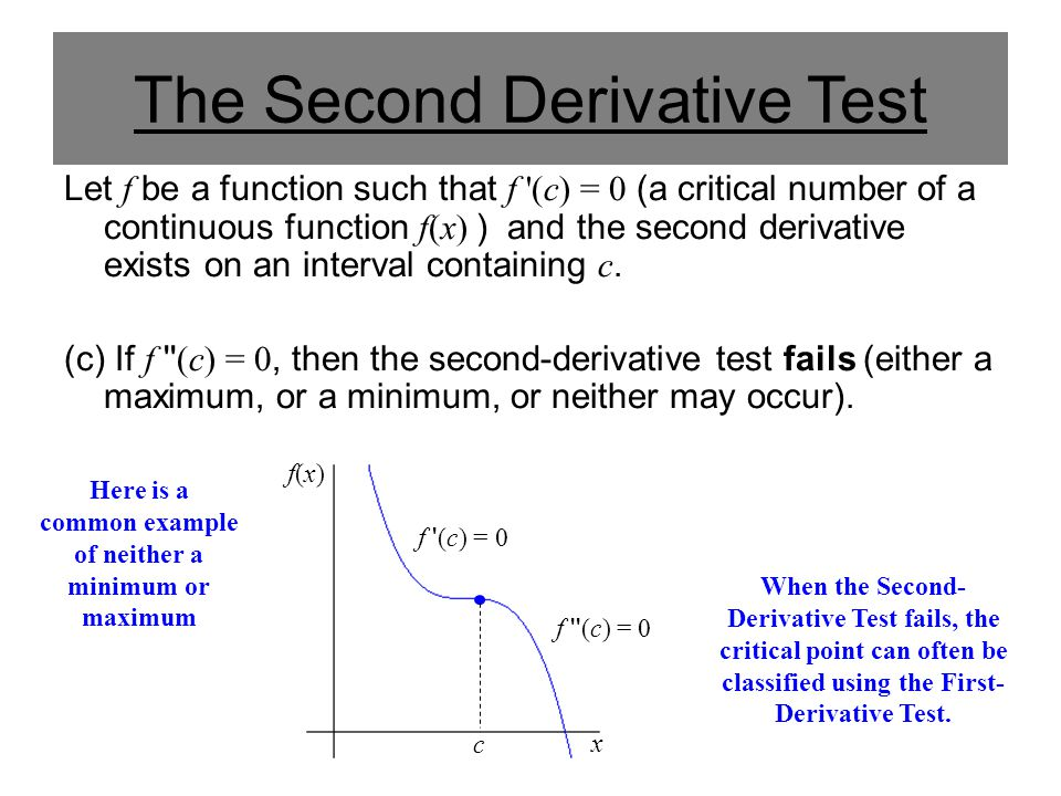 The Second Derivative Test