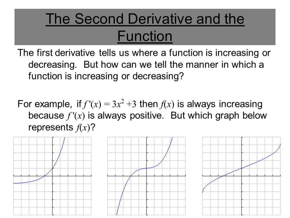 The Second Derivative and the Function