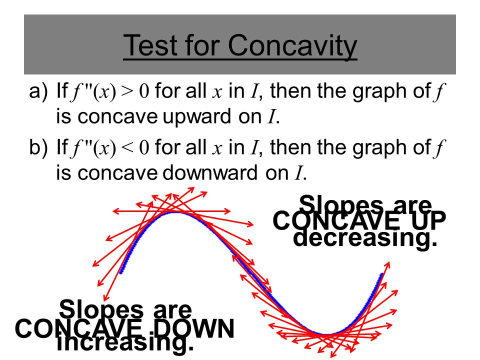 Test for Concavity Slopes are decreasing. CONCAVE UP