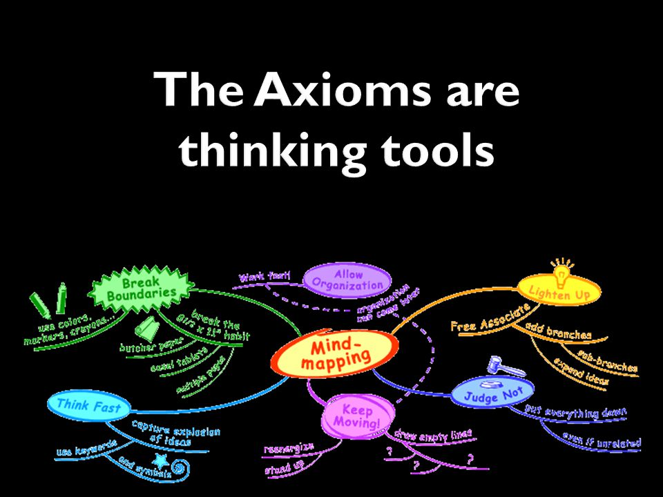 The Axioms are thinking tools