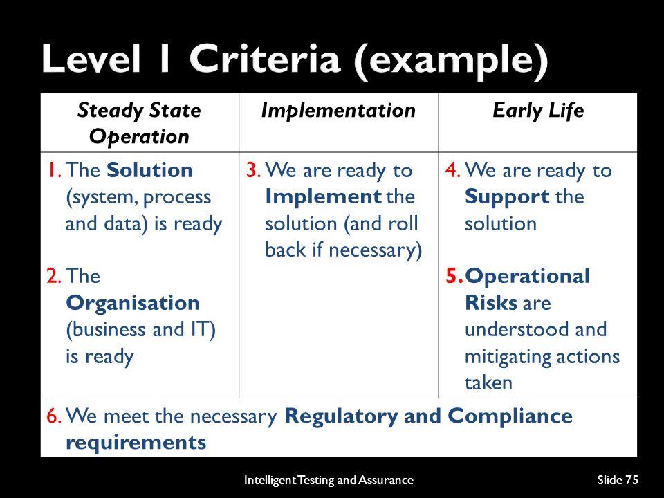 Level 1 Criteria (example)