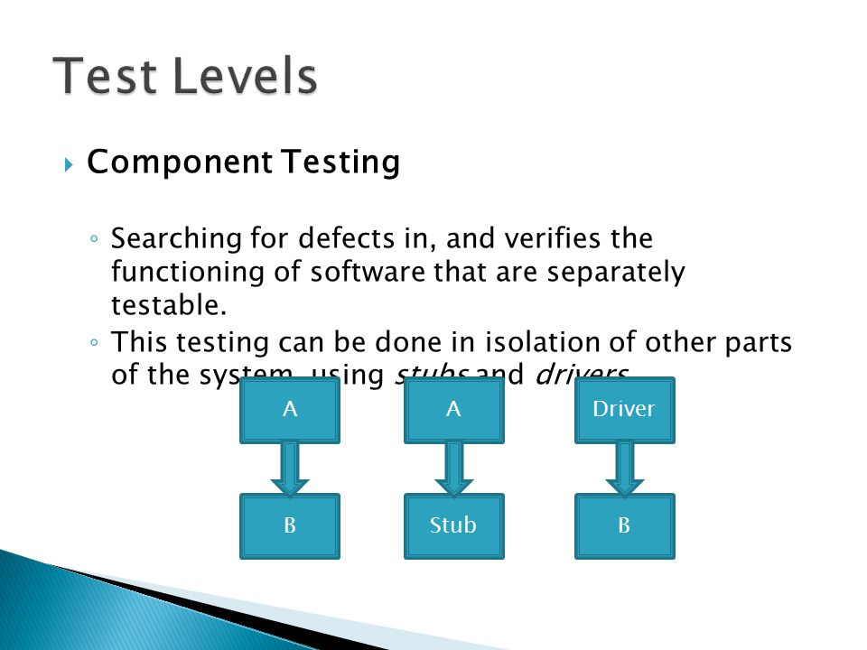 Test Levels Component Testing