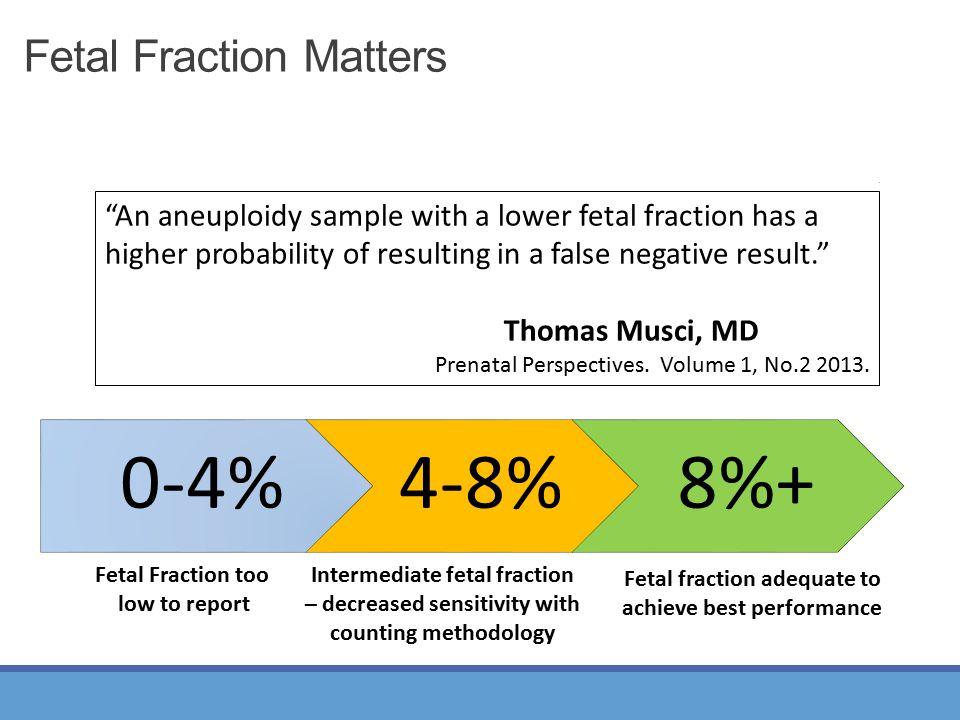 Fetal Fraction Matters