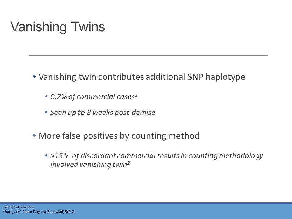 Vanishing Twins Vanishing twin contributes additional SNP haplotype