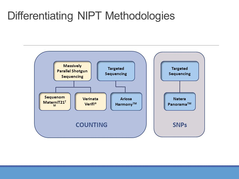 Differentiating NIPT Methodologies