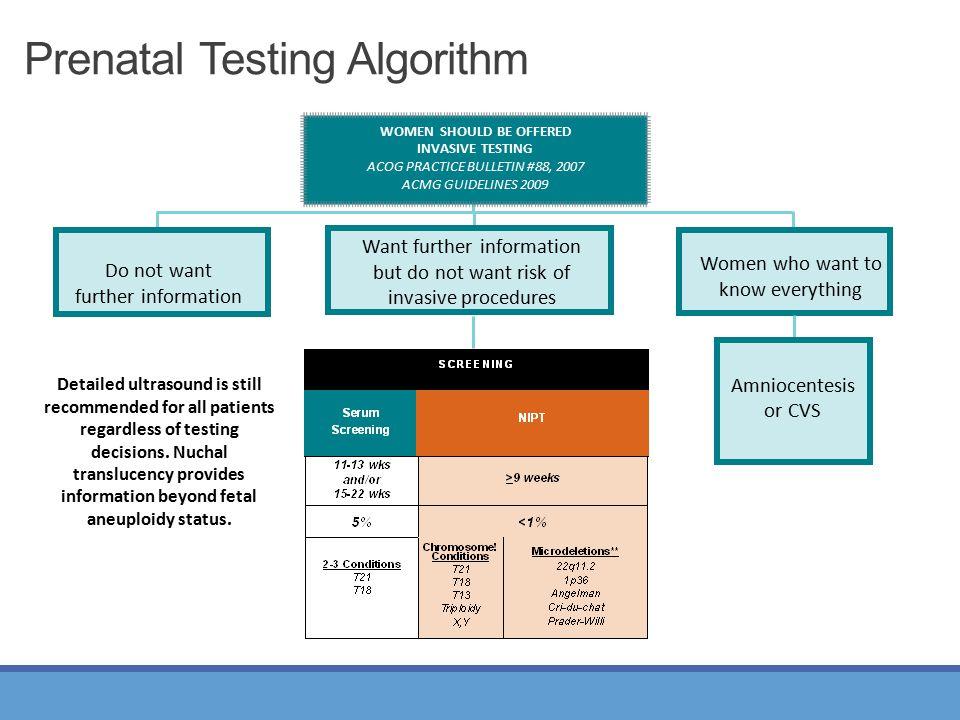 Prenatal Testing Algorithm