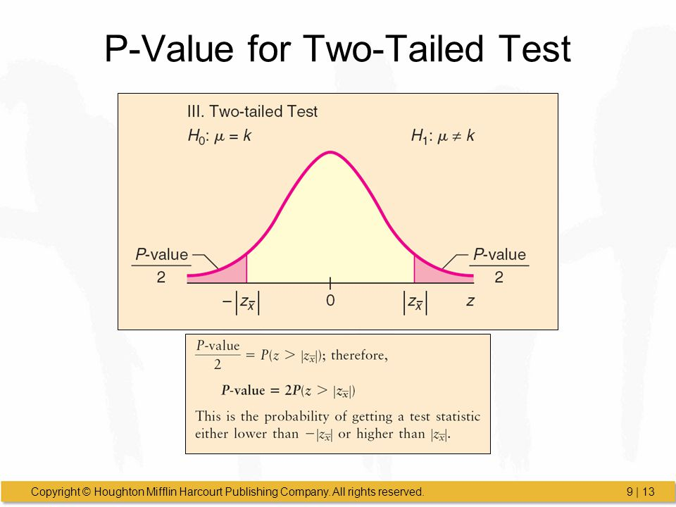 P-Value for Two-Tailed Test