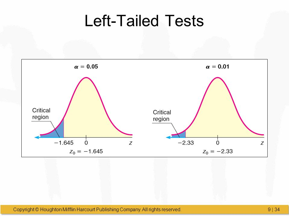 Left-Tailed Tests