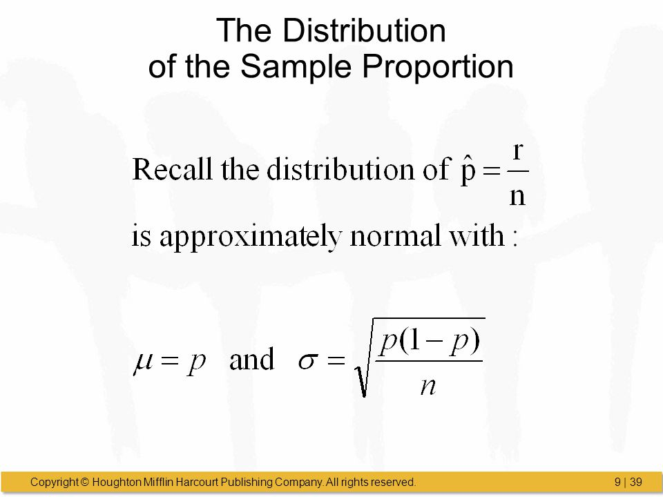The Distribution of the Sample Proportion
