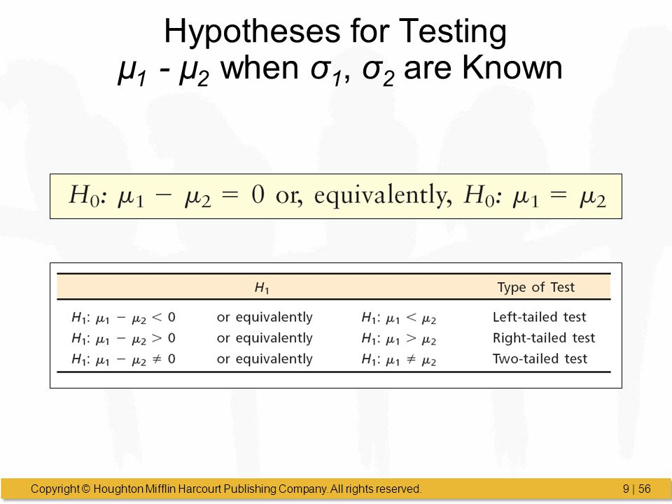 Hypotheses for Testing µ1 - µ2 when σ1, σ2 are Known