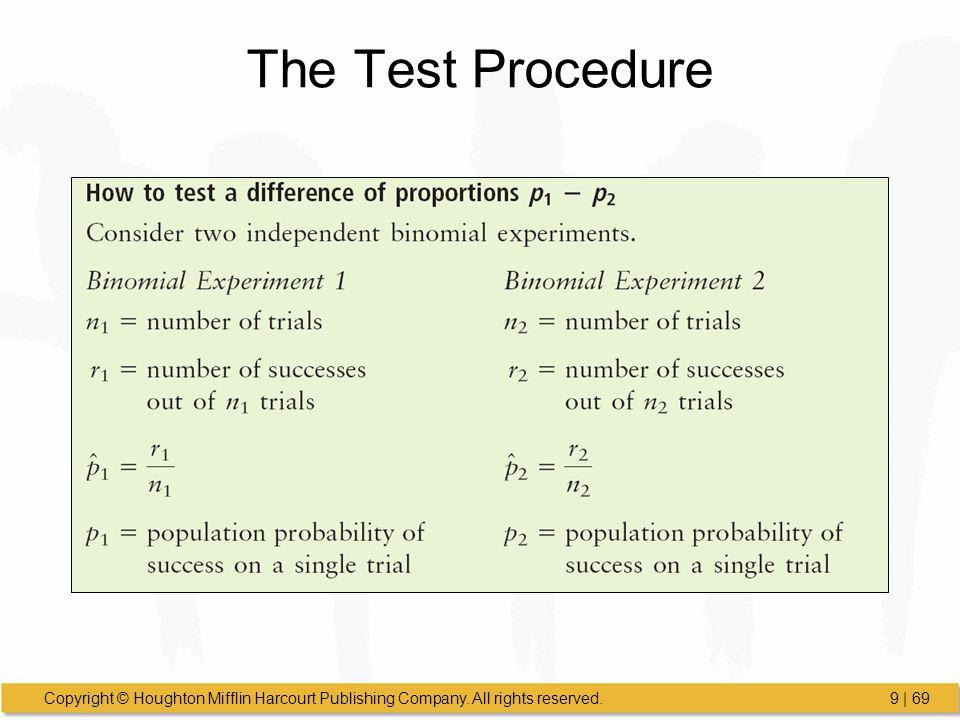 The Test Procedure