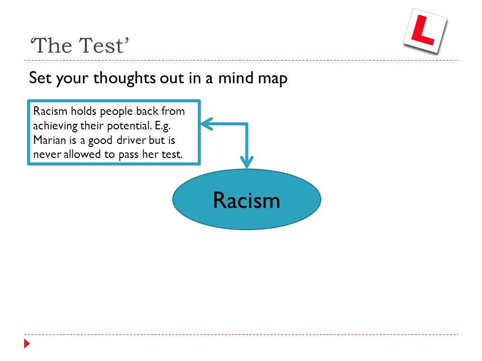 Racism 'The Test' Set your thoughts out in a mind map