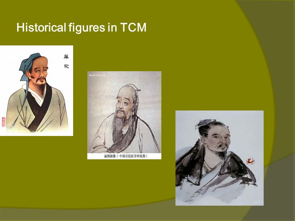 Historical figures in TCM