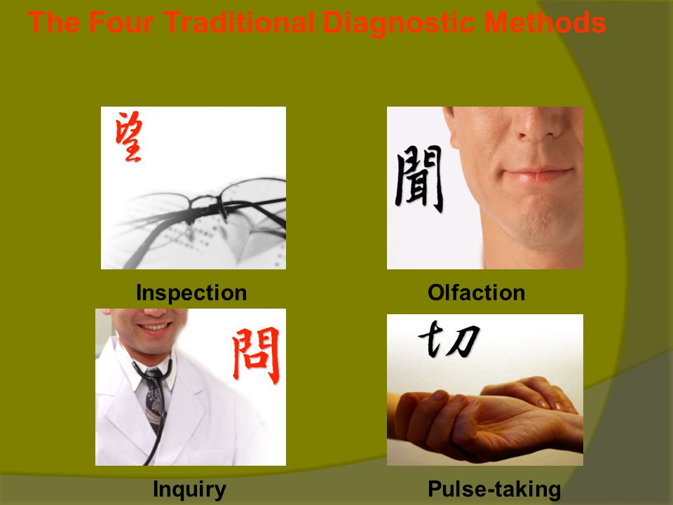 The Four Traditional Diagnostic Methods