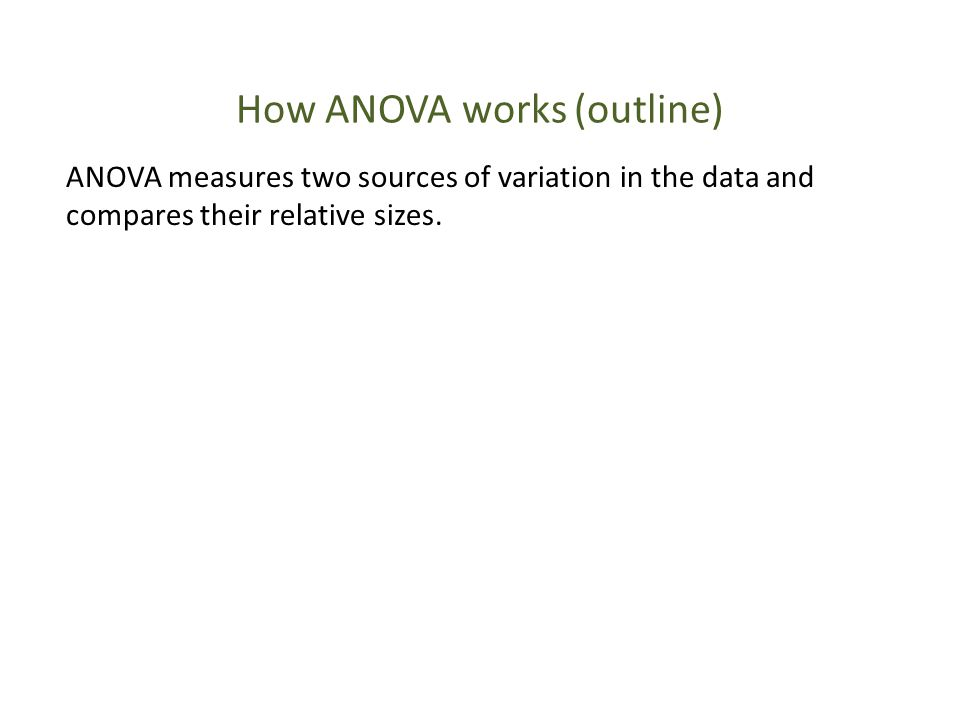 How ANOVA works (outline)