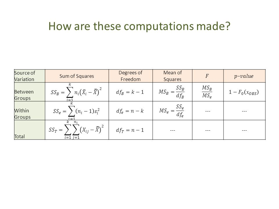 How are these computations made