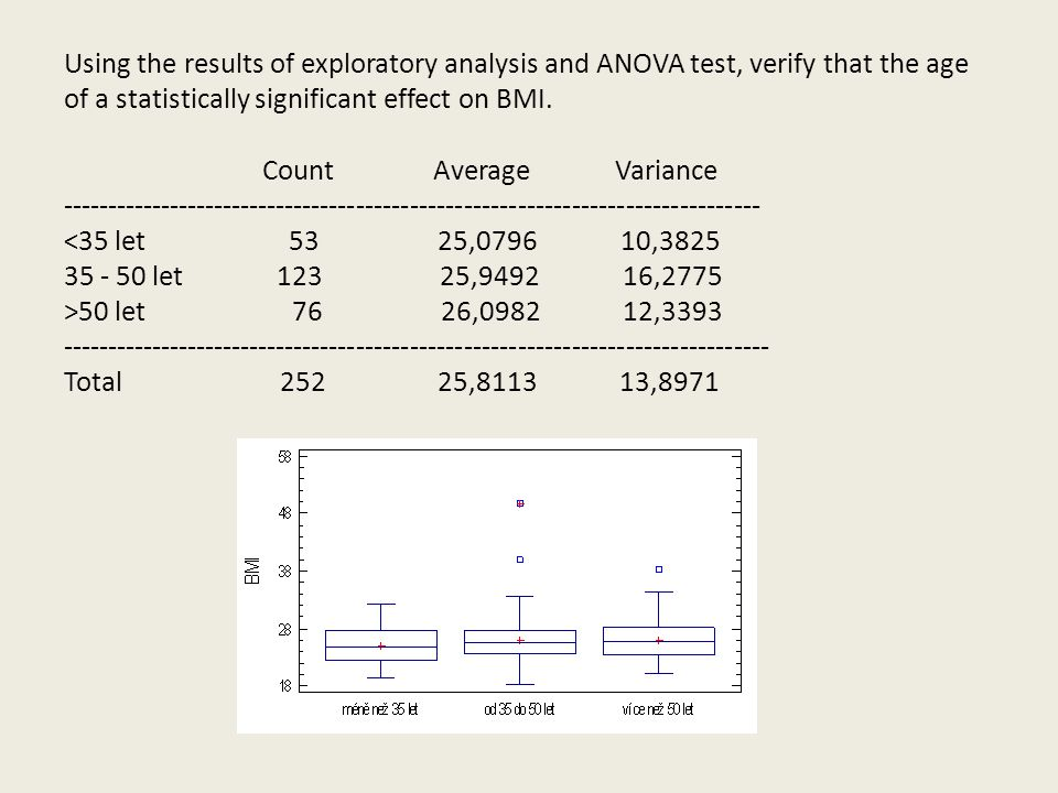 Using the results of exploratory analysis and ANOVA test, verify that the age of a statistically significant effect on BMI.