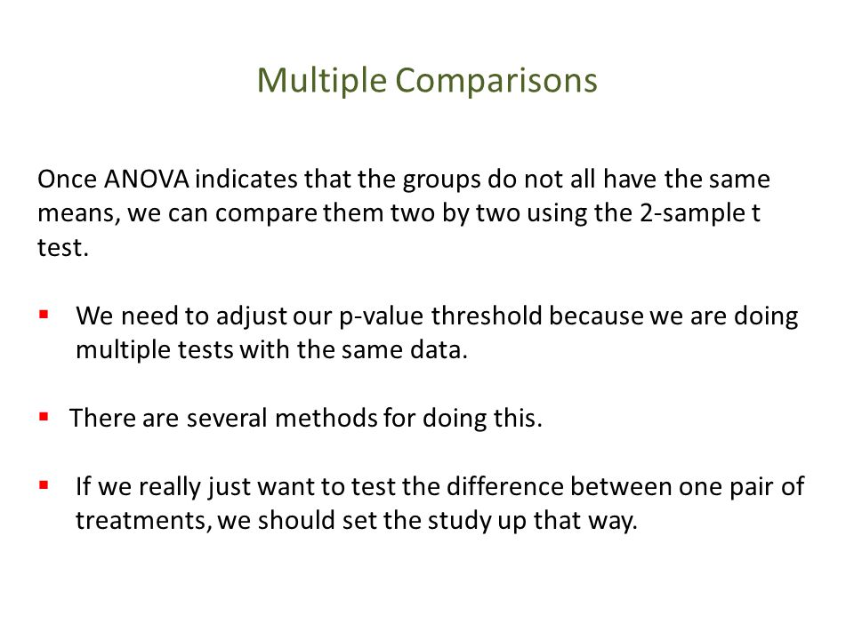 Multiple Comparisons Once ANOVA indicates that the groups do not all have the same means, we can compare them two by two using the 2-sample t test.