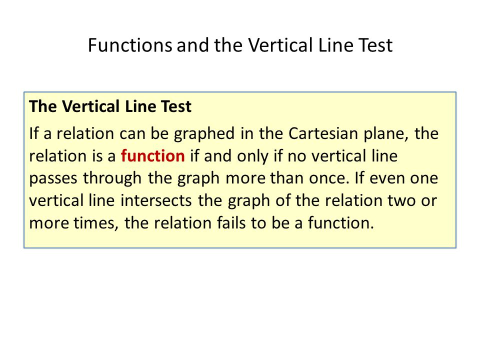 Functions and the Vertical Line Test
