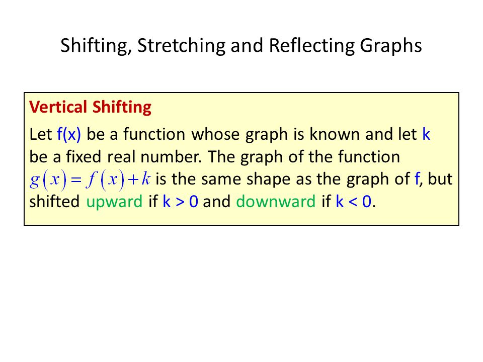 Shifting, Stretching and Reflecting Graphs