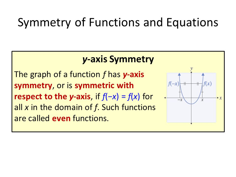 Symmetry of Functions and Equations