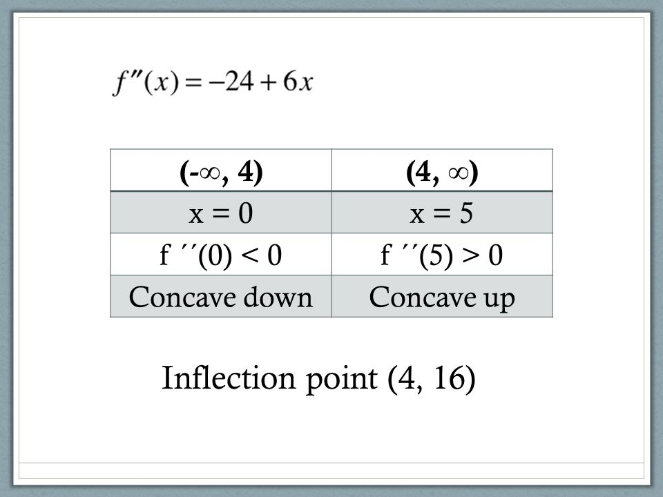 Inflection point (4, 16) (-∞, 4) (4, ∞) x = 0 x = 5 f ´´(0) < 0