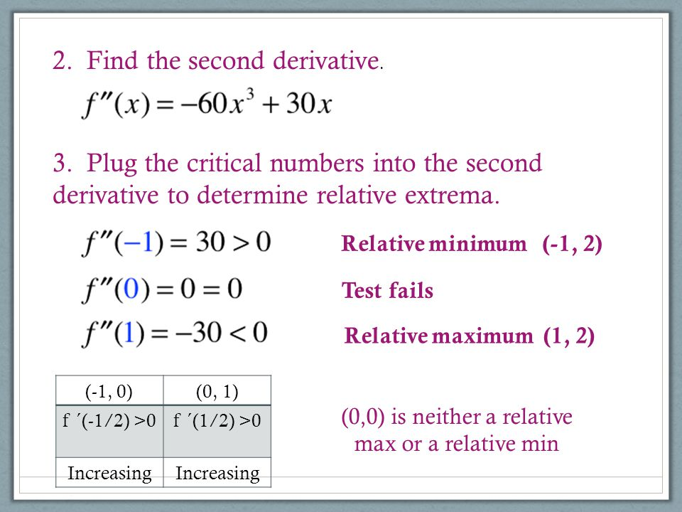 (0,0) is neither a relative max or a relative min