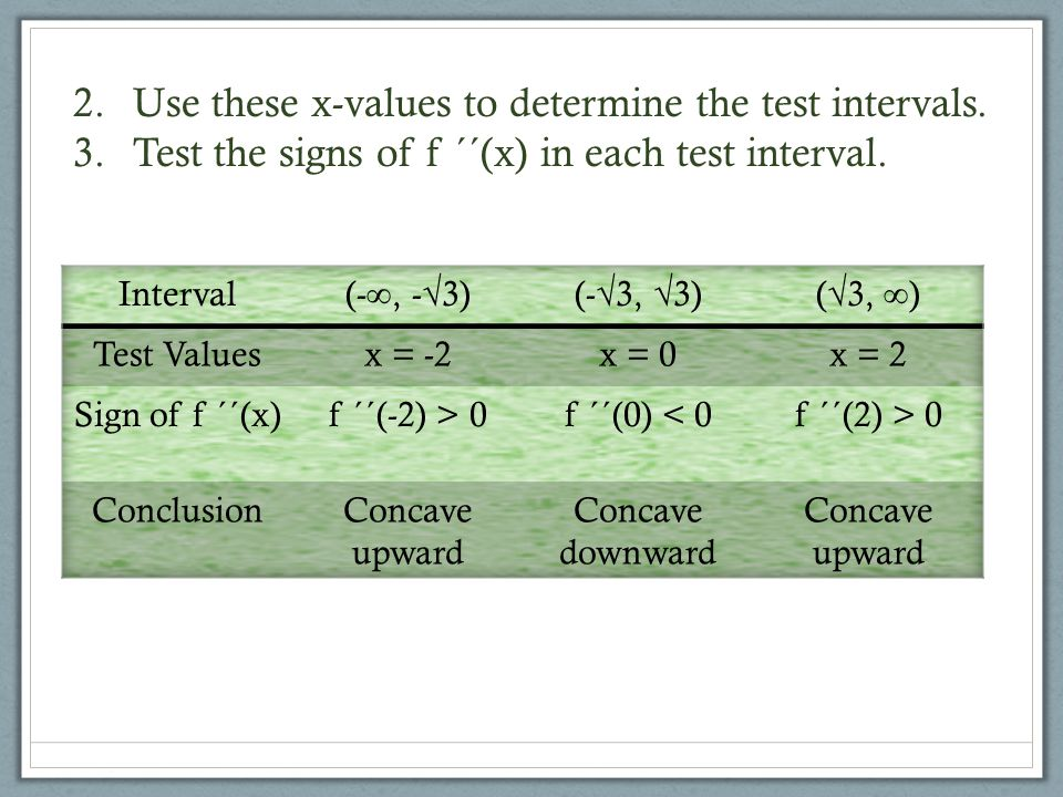 Use these x-values to determine the test intervals.