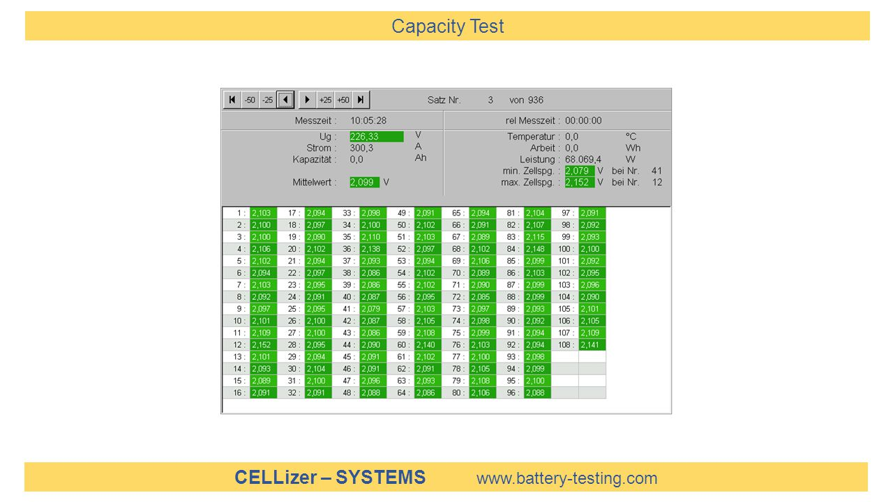 Capacity Test