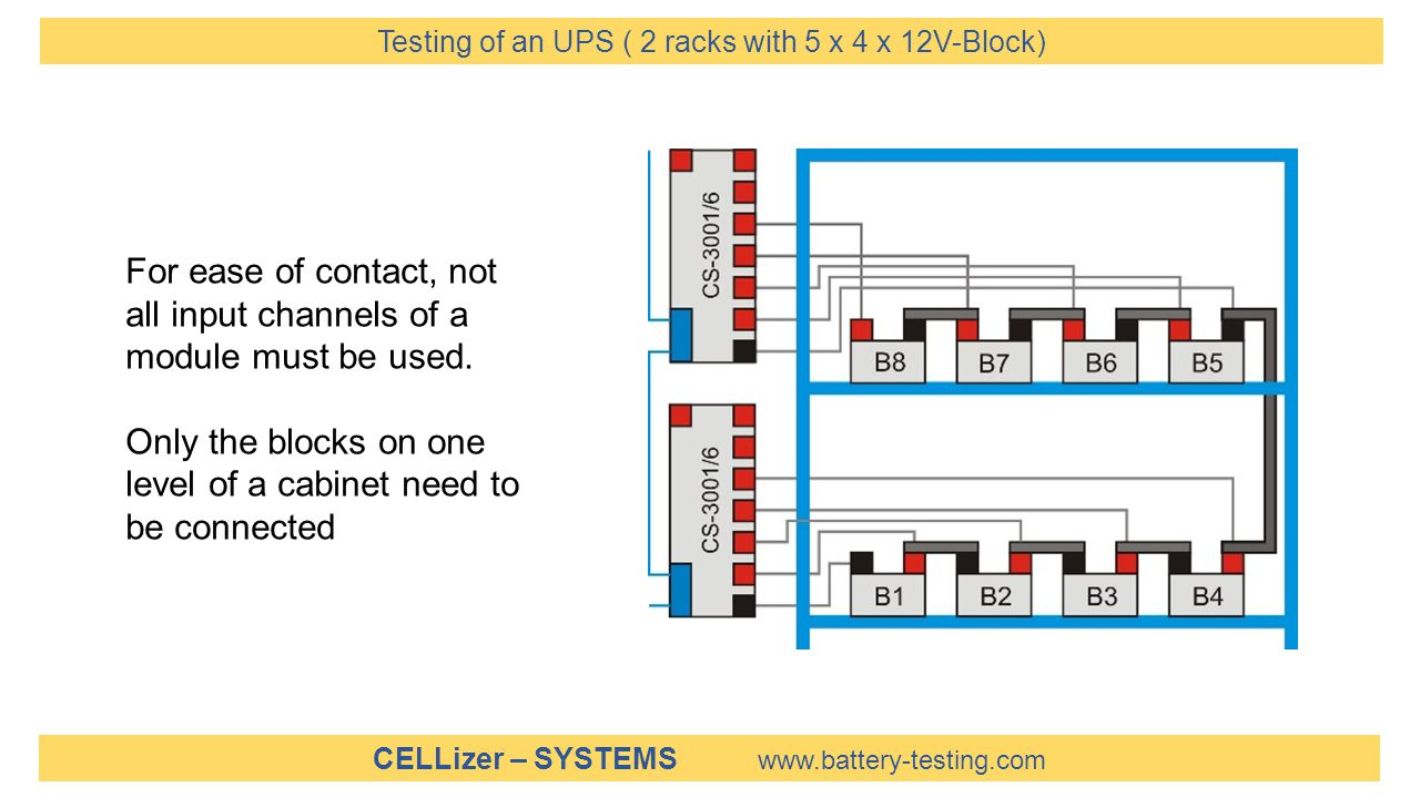 Testing of an UPS ( 2 racks with 5 x 4 x 12V-Block)