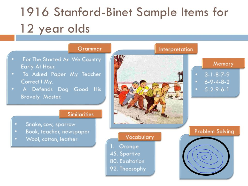 1916 Stanford-Binet Sample Items for 12 year olds