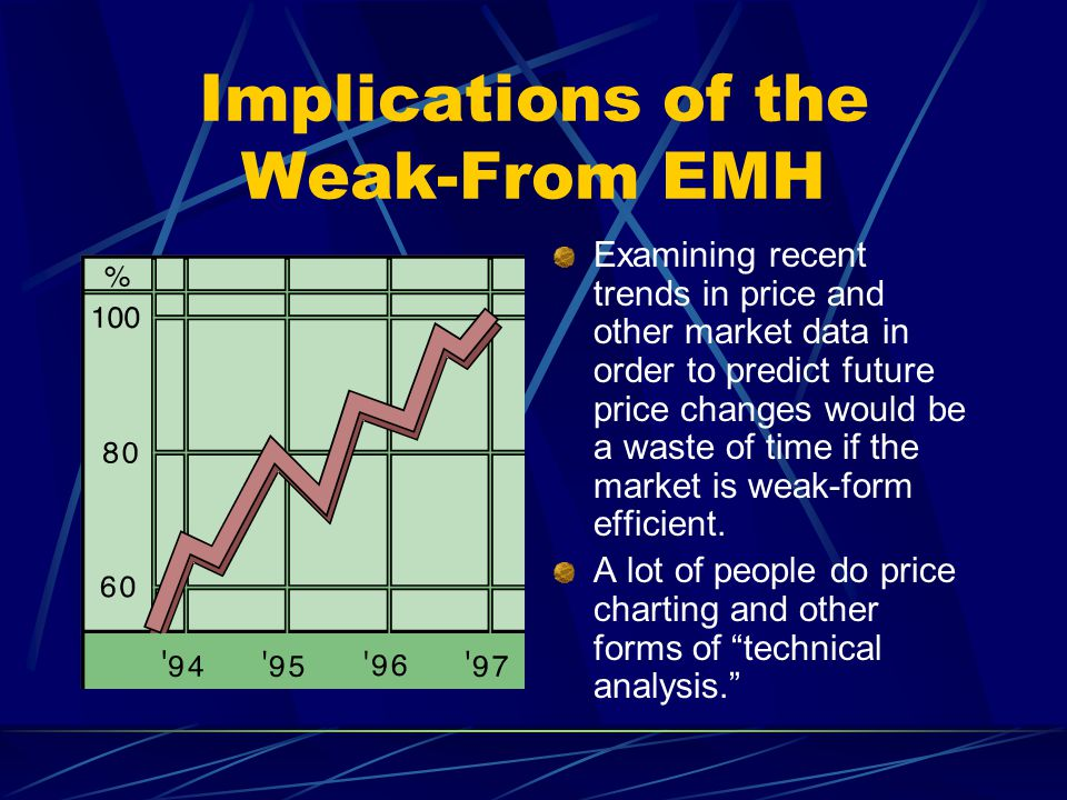Implications of the Weak-From EMH