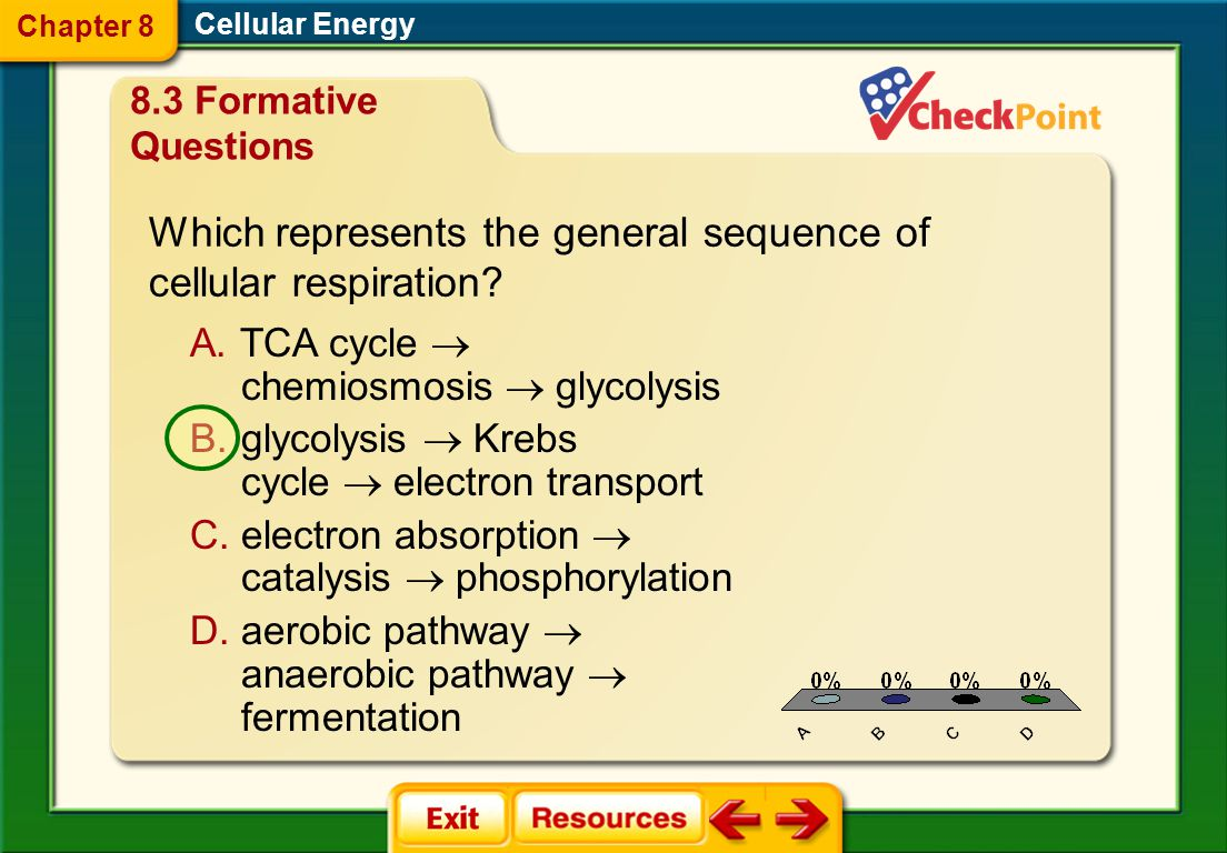 Which represents the general sequence of cellular respiration
