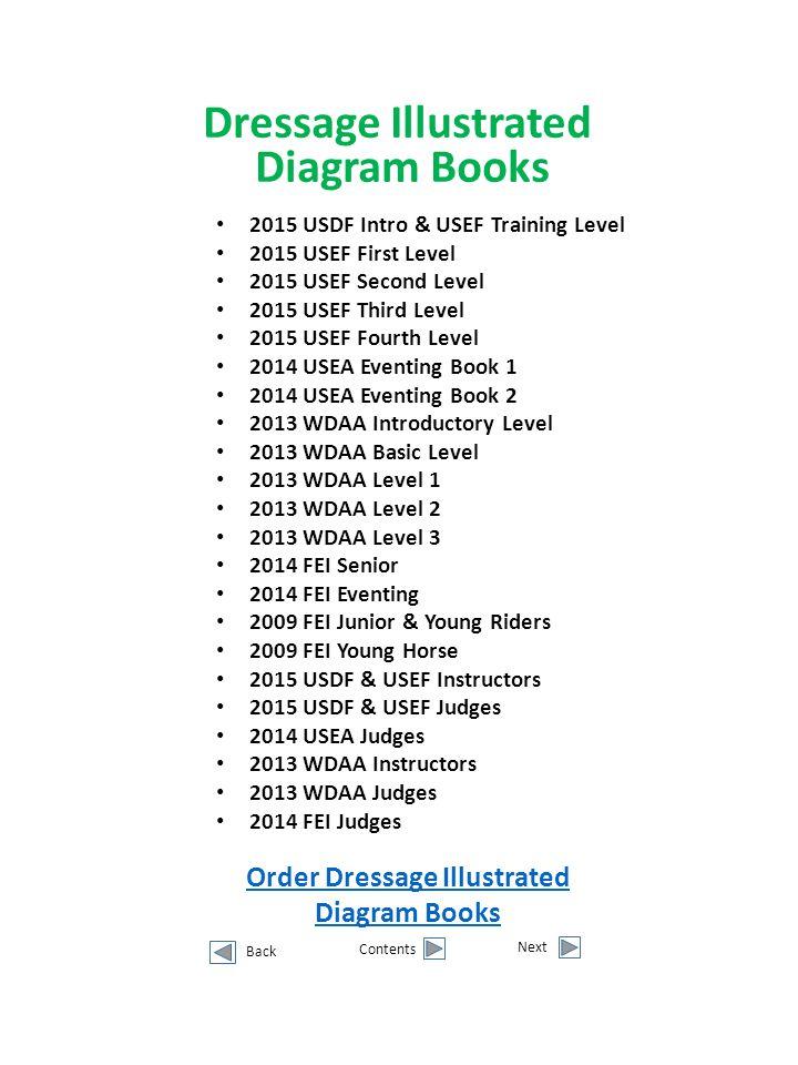 Order Dressage Illustrated Diagram Books