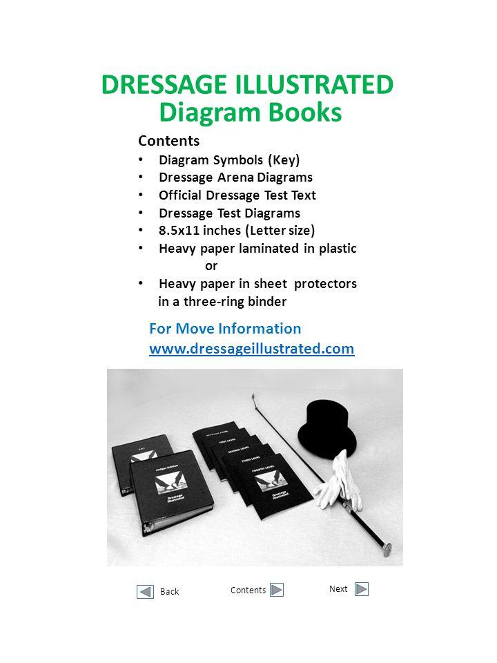DRESSAGE ILLUSTRATED Diagram Books