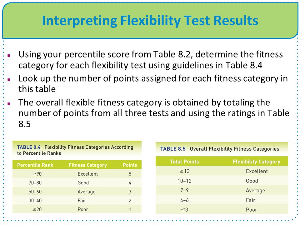 Interpreting Flexibility Test Results