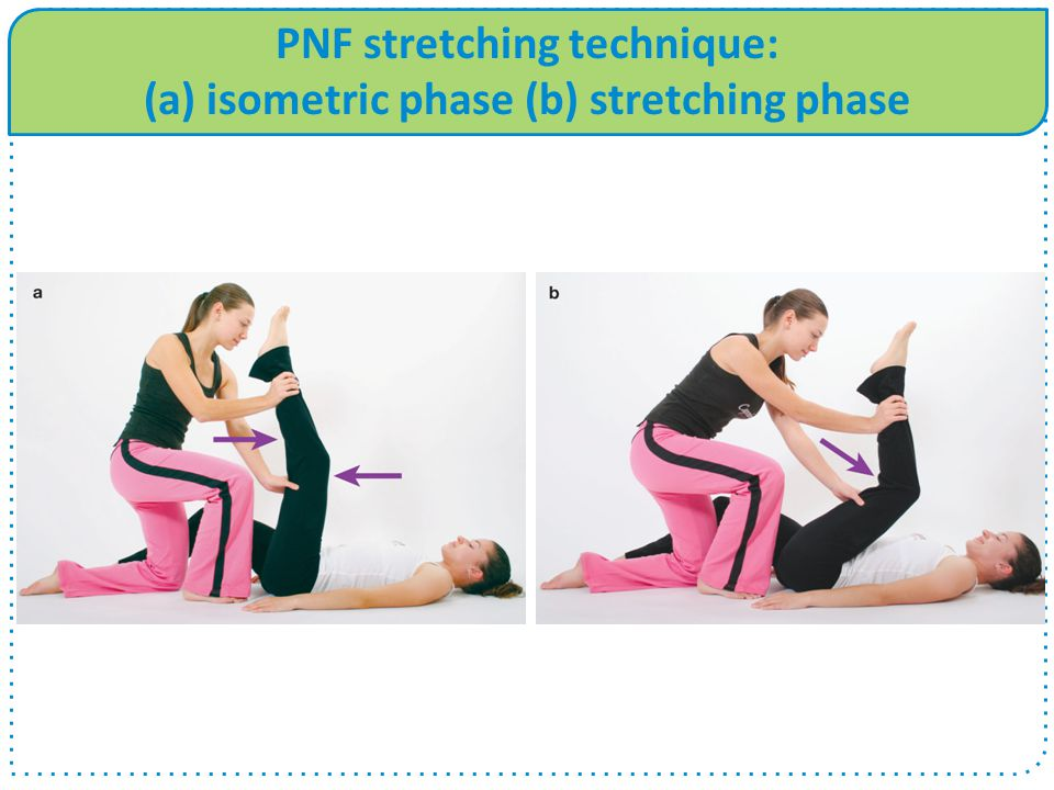 PNF stretching technique: (a) isometric phase (b) stretching phase