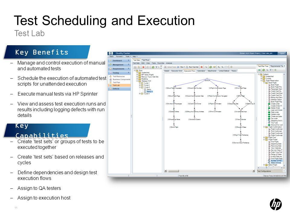 Test Scheduling and Execution