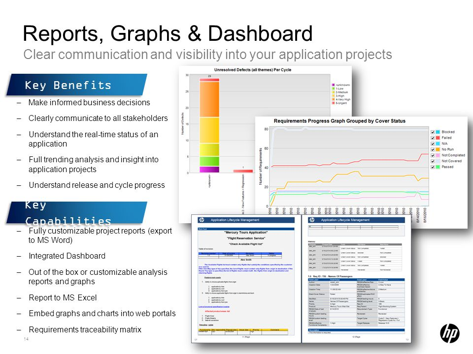Reports, Graphs & Dashboard