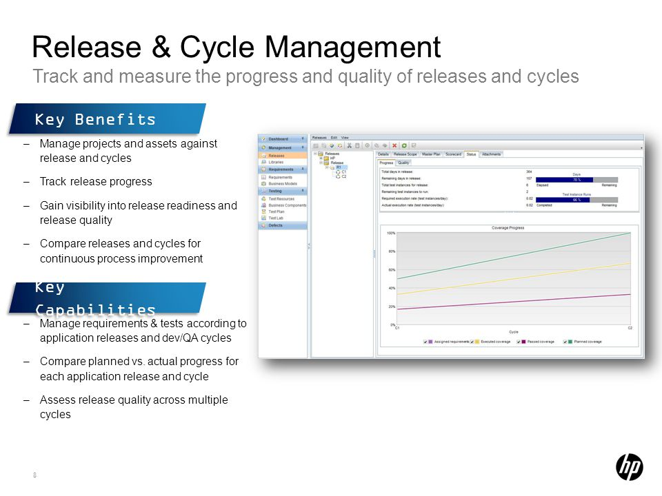 Release & Cycle Management
