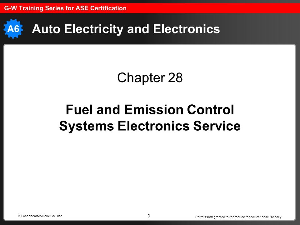 Chapter 10 PowerPoint Presentation AE&E