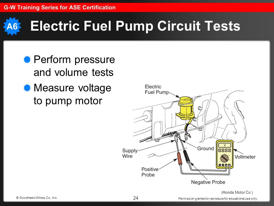 Electric Fuel Pump Circuit Tests